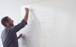 algorithms for web development White Board