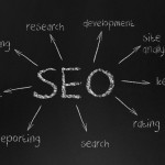 Increase Your Website Page Rank Using Off-Page SEO